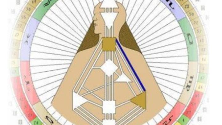 Канал 35-36 Дизайн Человека. Канал Мимолетности.