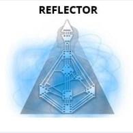 Рефлектор Дизайн Человека, Типы в Дизайне человека