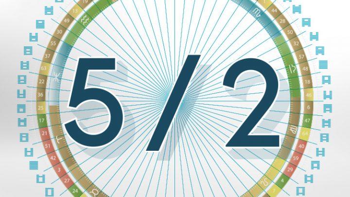 Профиль 5/2 Дизайн Человека, Профиль 5/2 Еретик—Отшельник