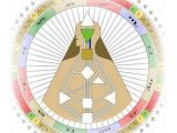 Канала 11-56 Дизайн Человека. Канал любознательности