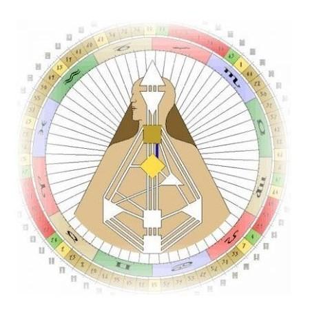 Канал 13-33 Дизайн Человека. Канал Блудного сына