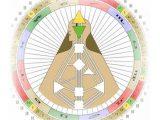 Канал 14-64 Дизайн Человека. Канал Абстракции