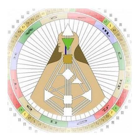 17 – 62 Канал Принятия. Дизайн Человека17 – 62 Канал Принятия. Дизайн Человека