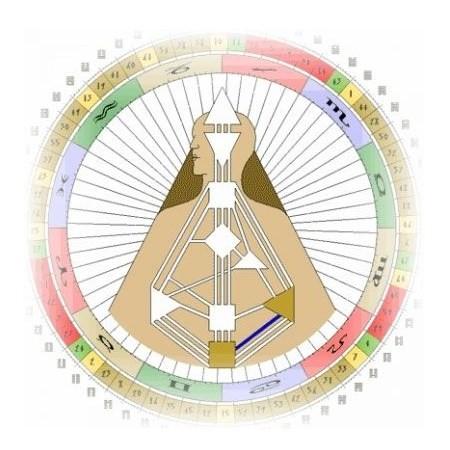 Канал 19-49 Дизайн Человека. Канал синтеза