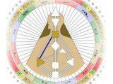 Канал 20-57 Дизайн Человека. Канал Нейронной волны