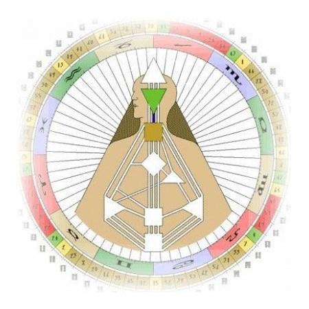 Канал 23-43 Дизайн Человека. Канал Структурирования.