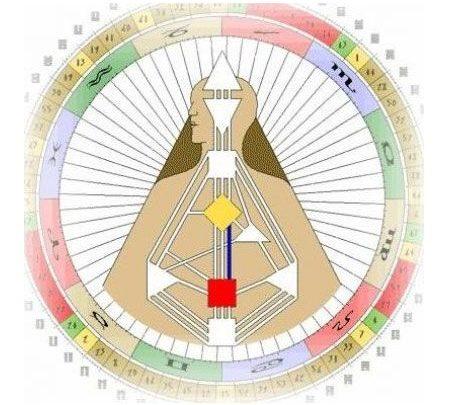 Канал 29-46 Дизайн Человека. Канал Открытия