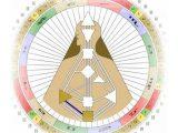 Канал 32-54 Дизайн Человека. Канал трансформации.