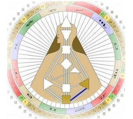 Канал 39-55 Дизайн Человека