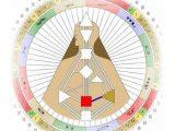 Канал 6-59 Дизайн человека. Канал Интимности.