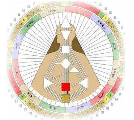 Канал 9-52 Дизайн Человека